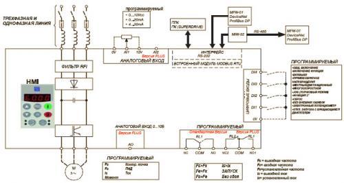 Схемы кранов с частотными преобразователями